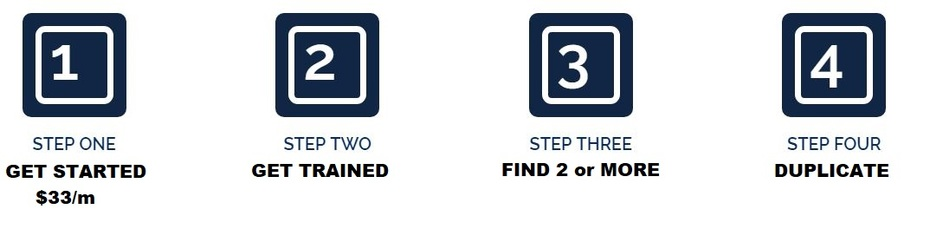 4 Steps For Success
