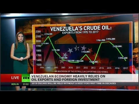 Venezuela's dependence on foreign investments and oil prices