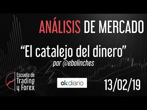 Video Análisis con Eduardo Bolinches: IBEX35, enfrente de una gran muralla