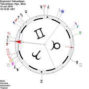 Astrologia Uraniana. Ham…