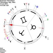 Astrologia Uraniana. Hamburger Schule