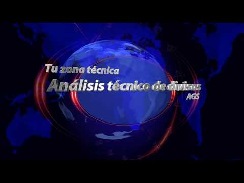 Video Analisis tecnico EURUSD por Alberto Garcia Sesma