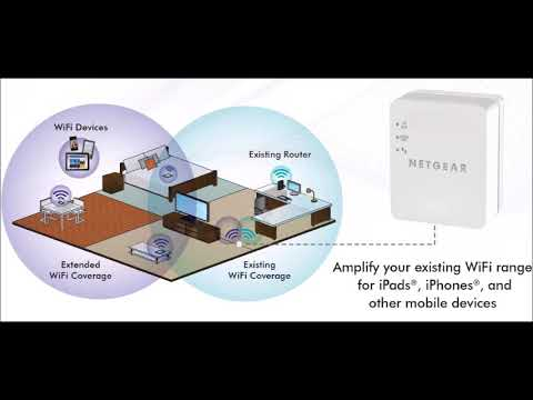 What is the default IP address of Netgear extender and what's its use?