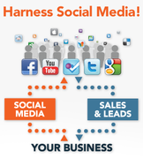 Free Social Media Boot Camp for Local Businesses