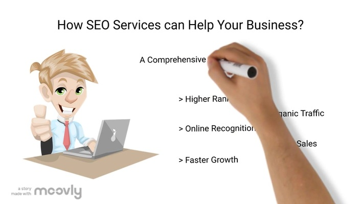 How SEO Services can Help your business