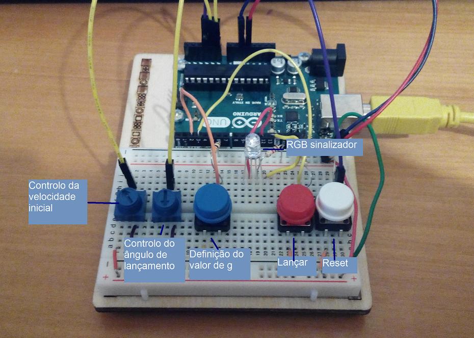 Desenvolvimento arduino de automoçao
