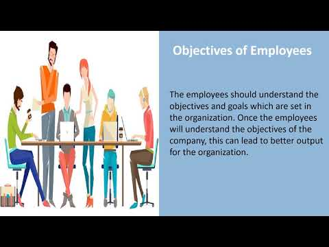 Management Assignment- What are the Steps of MBO