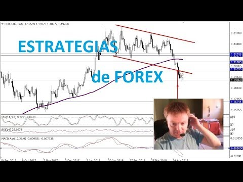 Video Analisis USDJPY USDCAD EURUSD USDCHF Indice Dolar por Alberto Garcia Sesma