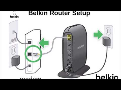 Importance Of Belkin Support