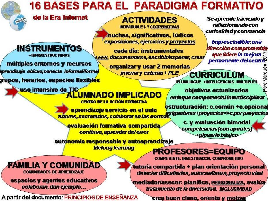 paradigmaformativo17