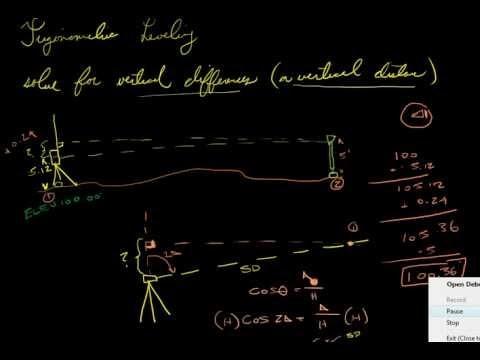 Leveling (Trigonometric)