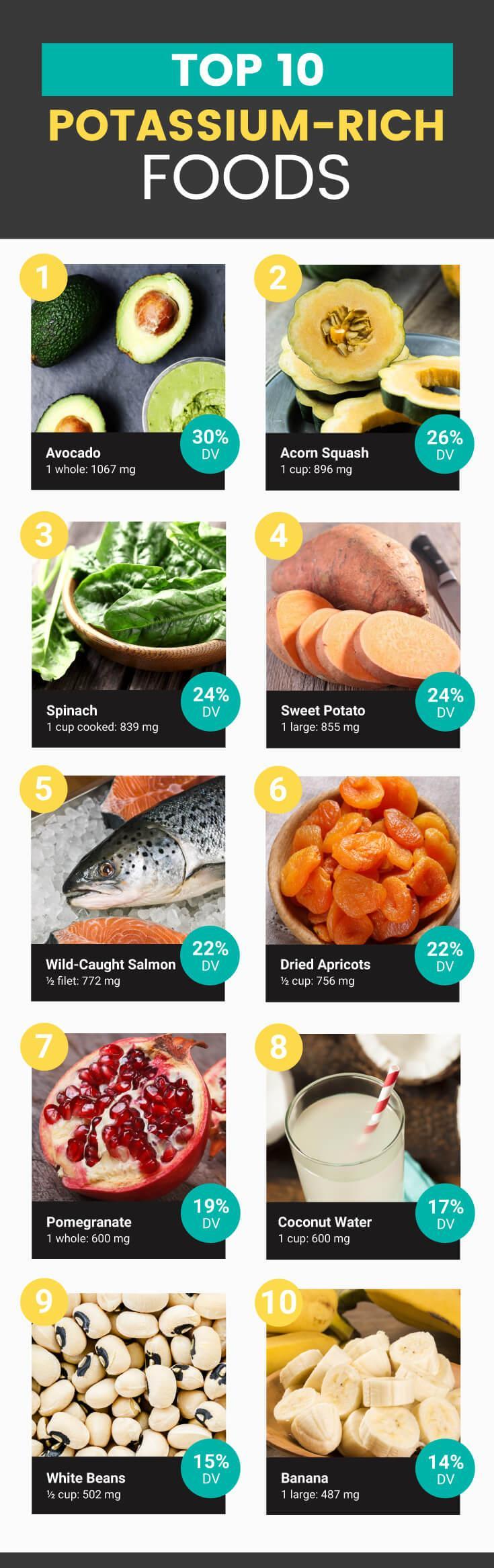10 foods with potassium