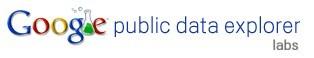 google public data