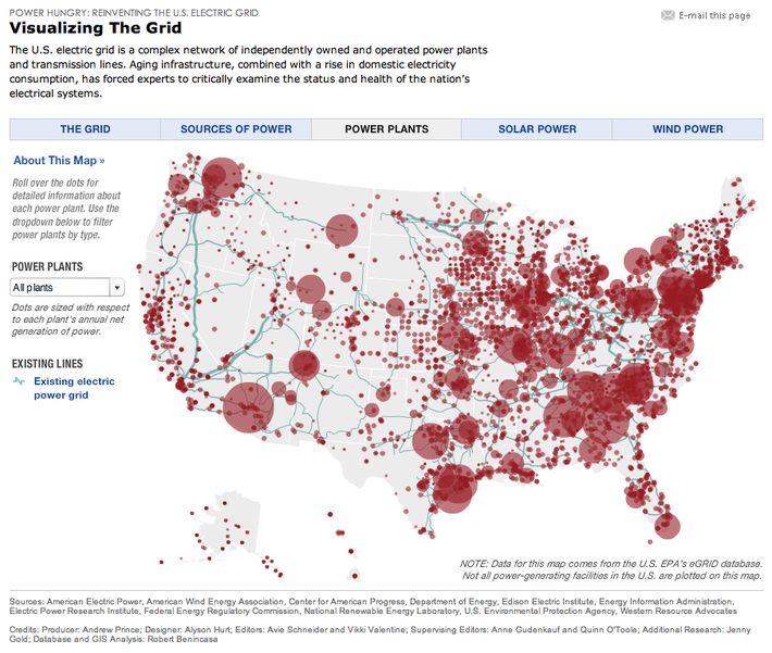 Power Hungry: Visualizing the U.S. Electric Grid ...
