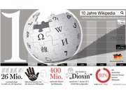 10 years Wikipedia