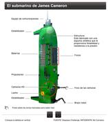 Submarino J. Cameron