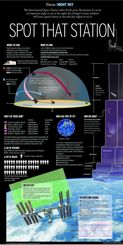 space station focus copy