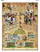 Poster previo a la Final de la Champions League