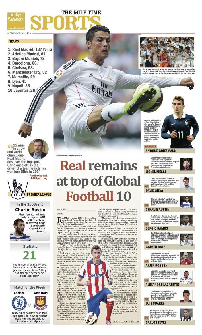 Top Football 10