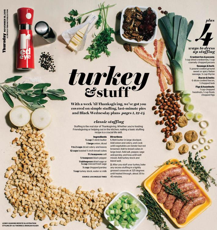 Turkey & stuff
