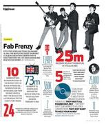 Fab Frenzy