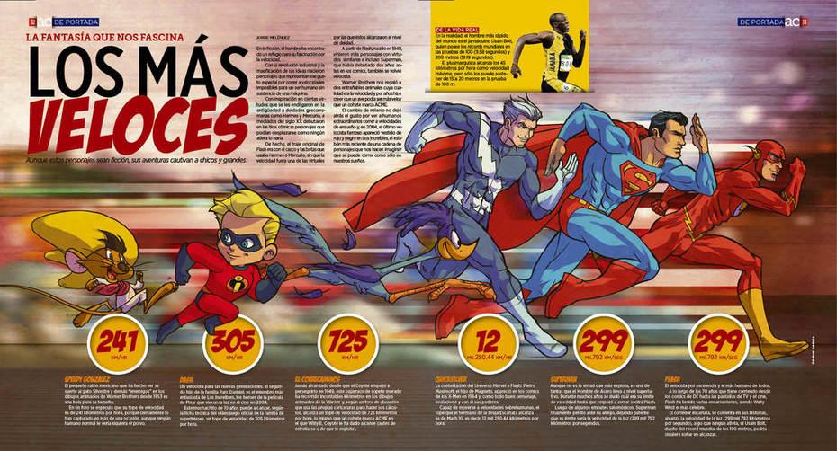 LOS MAS VELOCES2