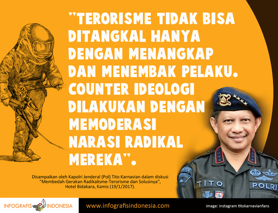 tito quote radikalisasi 2