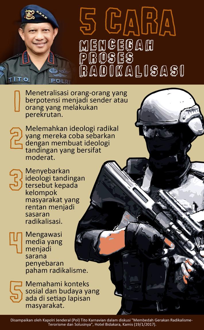 tito quote radikalisasi 1