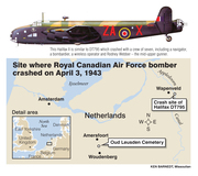 WWII plane crash in Netherlands