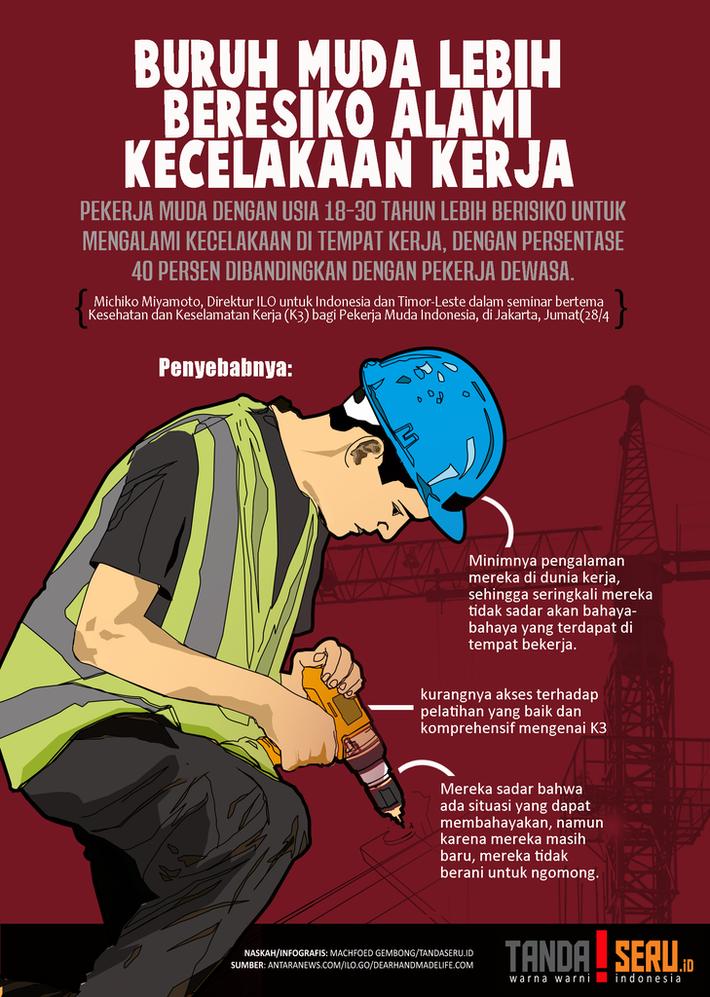 pekerja muda
