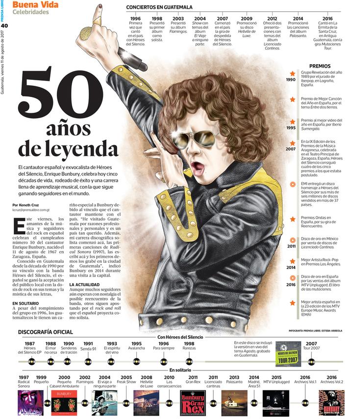 Enrique Bunbury cumple 50 años