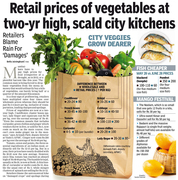 Vegetables Price