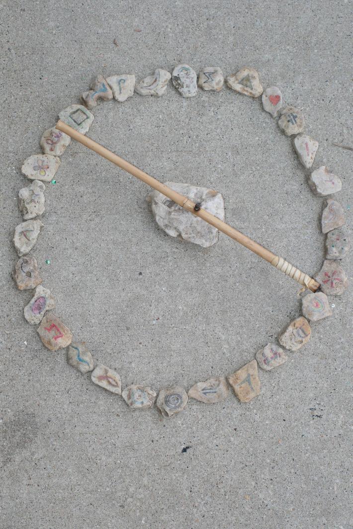 the Language Wheel