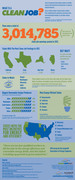 "Infographic: ""Clean Jobs Index"""