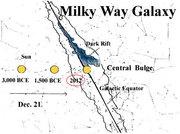 2012_01_02.jpg crossing galactic equator