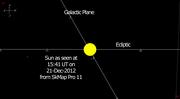 2012 sun solstice