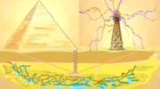 tesla towers & pyramids - similarities