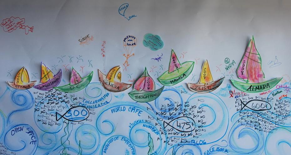 KM4Dev boating events