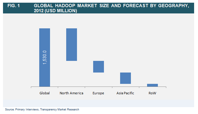 global industrial robotics industry survey forecast The global industrial robotics industry was estimated at usd 2568 billion in 2013 and is expected to reach usd 4000 billion by 2020 growing concerns to reduce operational costs by many manufacturing companies is expected to drive the global market growth.