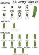 Atlantic Republic Army