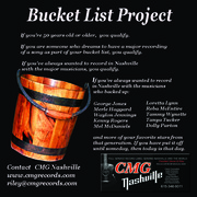 surprised on the response to my bucket list project.