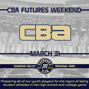 CBA Futures Weekend