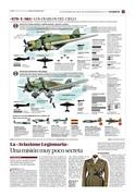 Bombarderos italianos