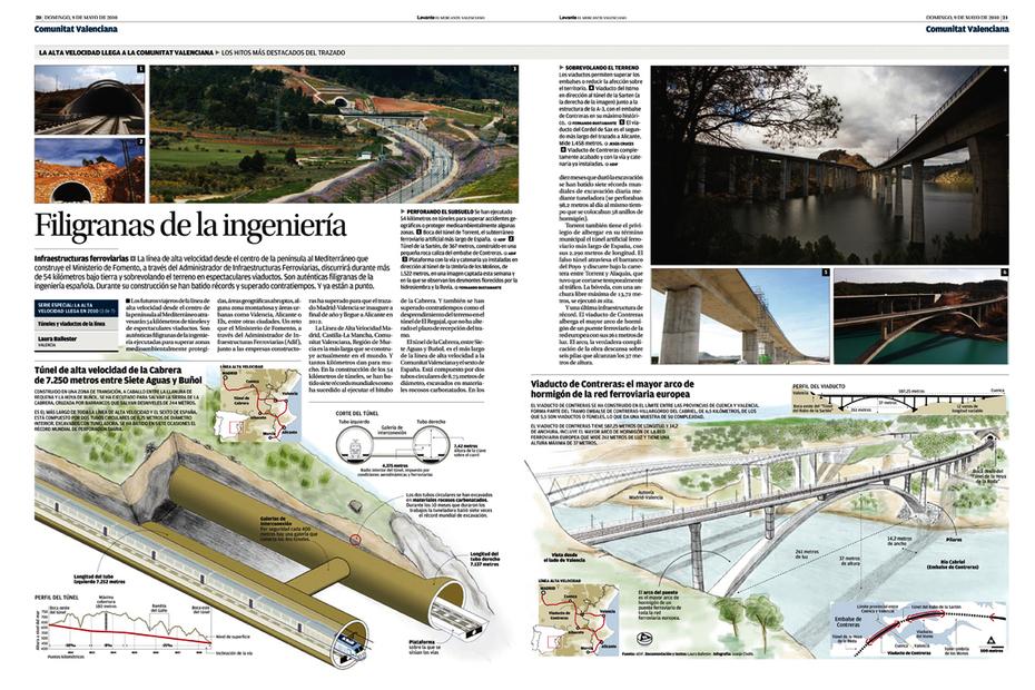 DOBLE AVE3 tuneles y viaductos