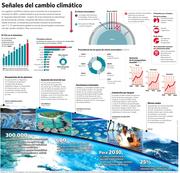 señales del cambio climatico