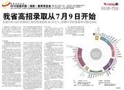 2010 Xiao Xiang Morning Herald Graphic 06