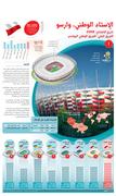 2012 Euro Staduims 02