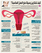 How to choose appropriate contraception?
