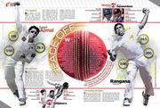 Pak-Srilanka cricket