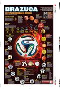 Brazuca: Listo para incendiar el Mundial